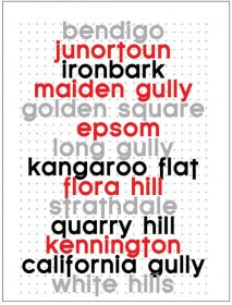 Tea Towel 50x70cm Linen/Cotton Bendigo to White Hills
